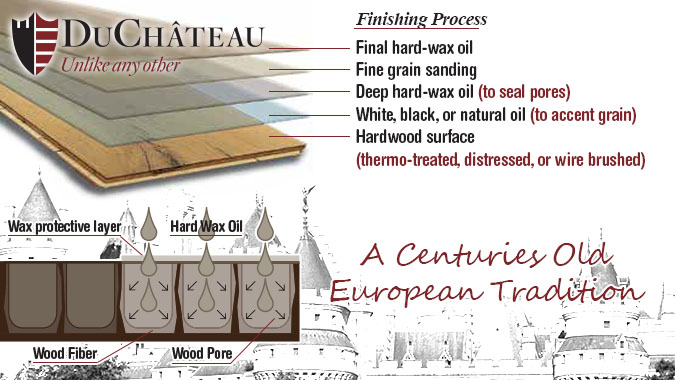 DuChateau Premium hard wax oil finished hardwood flooring finishing process