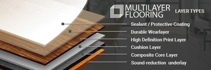 multilayer waterproof flooring