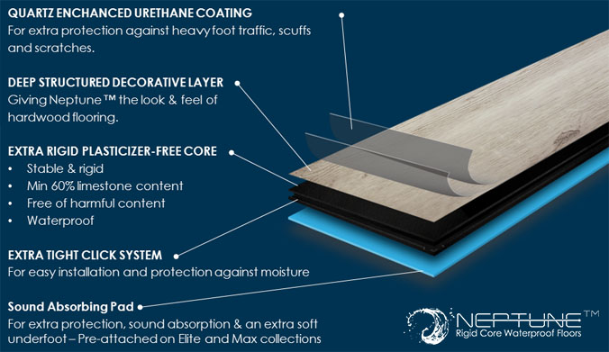 neptune rigid core waterproof wpc flooring Features 100% waterproof flooring, pet friendly