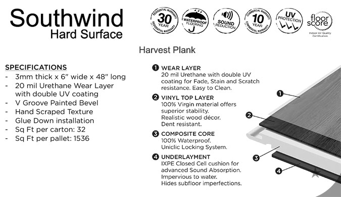 southwind harvest plank wpc wood plastic composite features